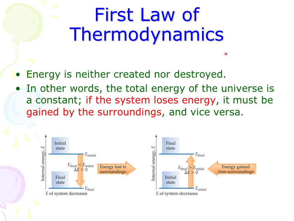 First Law of Thermodynamics Energy is neither created nor destroyed.