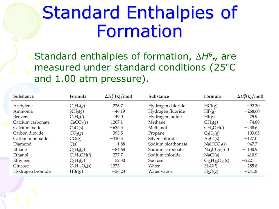 Standard Enthalpies of Formation Standard enthalpies of formation, H θ f, are measured under standard conditions (25°C and 1.00 atm pressure).