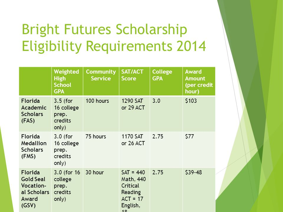 Bright Futures Scholarship Eligibility Requirements 2014 Weighted High School GPA Community Service SAT/ACT Score College GPA Award Amount (per credit hour) Florida Academic Scholars (FAS) 3.5 (for 16 college prep.