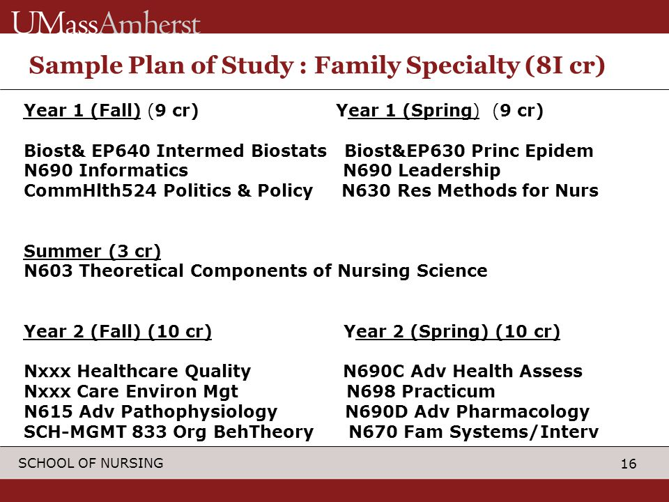 16 SCHOOL OF NURSING Sample Plan of Study : Family Specialty (8I cr) Year 1 (Fall) (9 cr) Year 1 (Spring) (9 cr) Biost& EP640 Intermed Biostats Biost&EP630 Princ Epidem N690 Informatics N690 Leadership CommHlth524 Politics & Policy N630 Res Methods for Nurs Summer (3 cr) N603 Theoretical Components of Nursing Science Year 2 (Fall) (10 cr) Year 2 (Spring) (10 cr) Nxxx Healthcare Quality N690C Adv Health Assess Nxxx Care Environ Mgt N698 Practicum N615 Adv Pathophysiology N690D Adv Pharmacology SCH-MGMT 833 Org BehTheory N670 Fam Systems/Interv