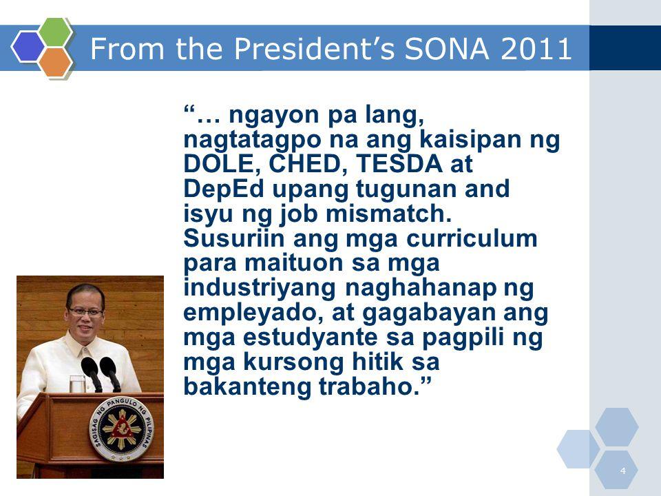"""From the President's SONA 2011 """"… ngayon pa lang, nagtatagpo na ang kaisipan ng DOLE, CHED, TESDA at DepEd upang tugunan and isyu ng job mismatch. Sus"""