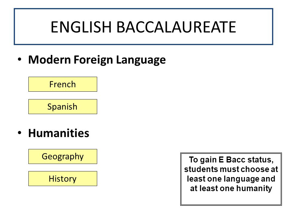THE DUNRAVEN BACCALAUREATE Modern Foreign Language Humanities French Spanish Geography History Arts Art Drama Dance Media Music Choose one from