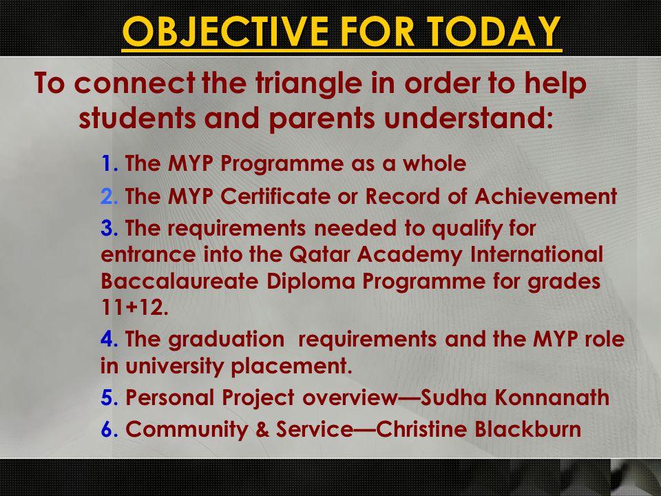 For More information o MYP Wiki: http://qamyp.qataracademy.wikispaces.net MYP Wiki: