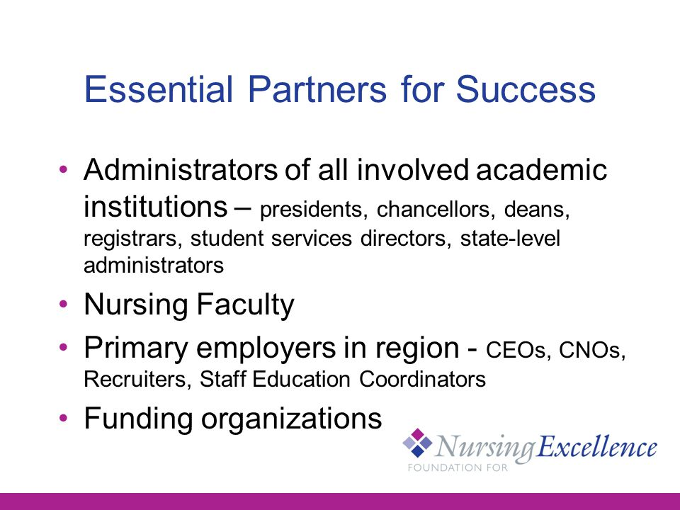 Essential Partners for Success Administrators of all involved academic institutions – presidents, chancellors, deans, registrars, student services directors, state-level administrators Nursing Faculty Primary employers in region - CEOs, CNOs, Recruiters, Staff Education Coordinators Funding organizations