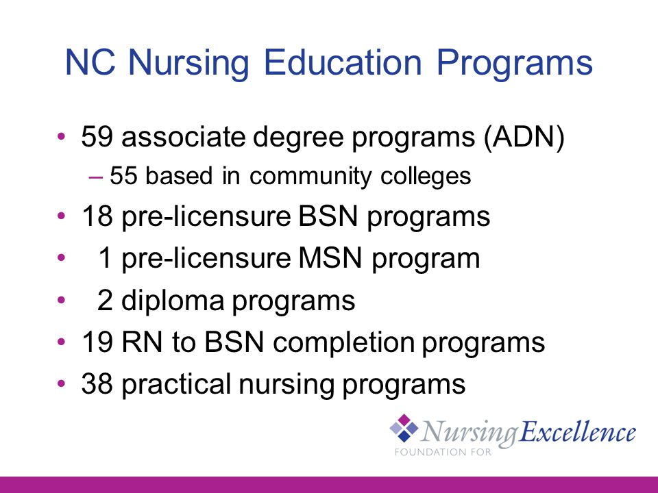 NC Nursing Education Programs 59 associate degree programs (ADN) –55 based in community colleges 18 pre-licensure BSN programs 1 pre-licensure MSN program 2 diploma programs 19 RN to BSN completion programs 38 practical nursing programs