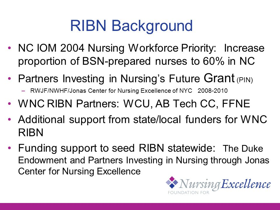 RIBN Background NC IOM 2004 Nursing Workforce Priority: Increase proportion of BSN-prepared nurses to 60% in NC Partners Investing in Nursing's Future Grant (PIN) –RWJF/NWHF/Jonas Center for Nursing Excellence of NYC 2008-2010 WNC RIBN Partners: WCU, AB Tech CC, FFNE Additional support from state/local funders for WNC RIBN Funding support to seed RIBN statewide: The Duke Endowment and Partners Investing in Nursing through Jonas Center for Nursing Excellence
