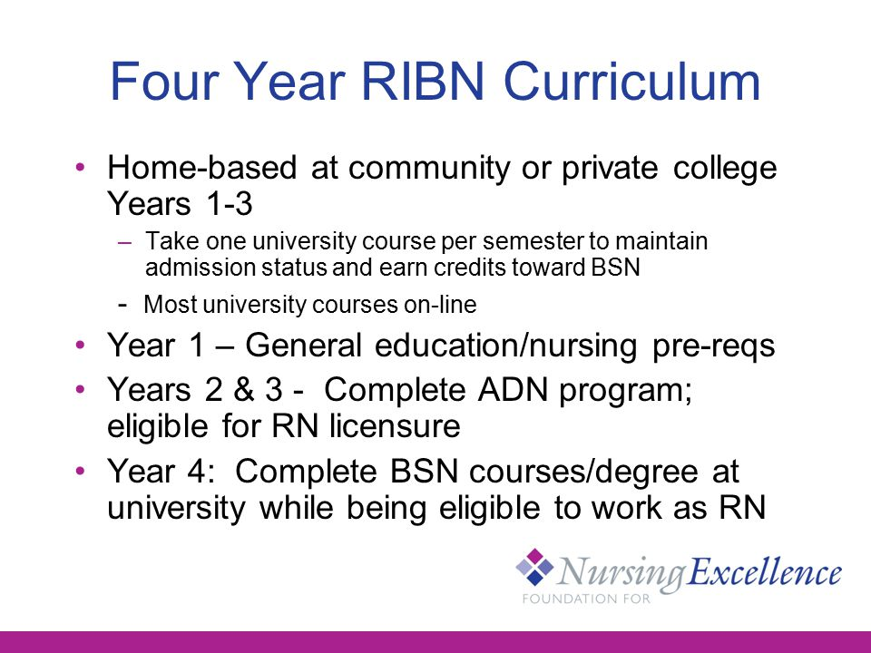 History of RIBN Across NC 2008-10: AB Tech & WCU developed model in NC – 1 st students admitted 2010; 1 st BSN grads -2014 2010: Added 5 Regional RIBN Partnerships –Centralina, Eastern NC, Hickory, Rural Piedmont, Wilmington –Includes 5 universities, 13 CCs, 1 private ADN program –Admit 1 st RIBN students 2012; 1 st BSN grads 2016 Project 75-100 new BSN grads/year beginning 2016 RIBN interest expanding statewide 1/3 rd of NC BSN programs and 1/4 th NC CCs now involved