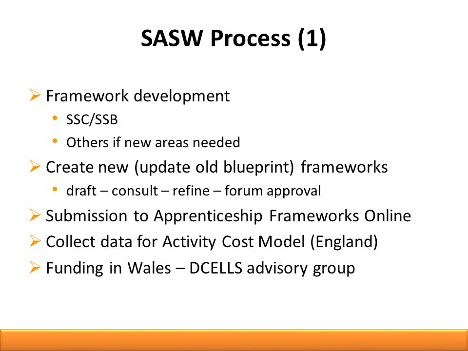 SASW Process (1)  Framework development SSC/SSB Others if new areas needed  Create new (update old blueprint) frameworks draft – consult – refine – forum approval  Submission to Apprenticeship Frameworks Online  Collect data for Activity Cost Model (England)  Funding in Wales – DCELLS advisory group