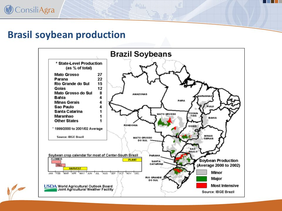 Brasil soybean production outlook SUMMARY: Brasil production soybean estimates (private, government) range 79-83MMT.