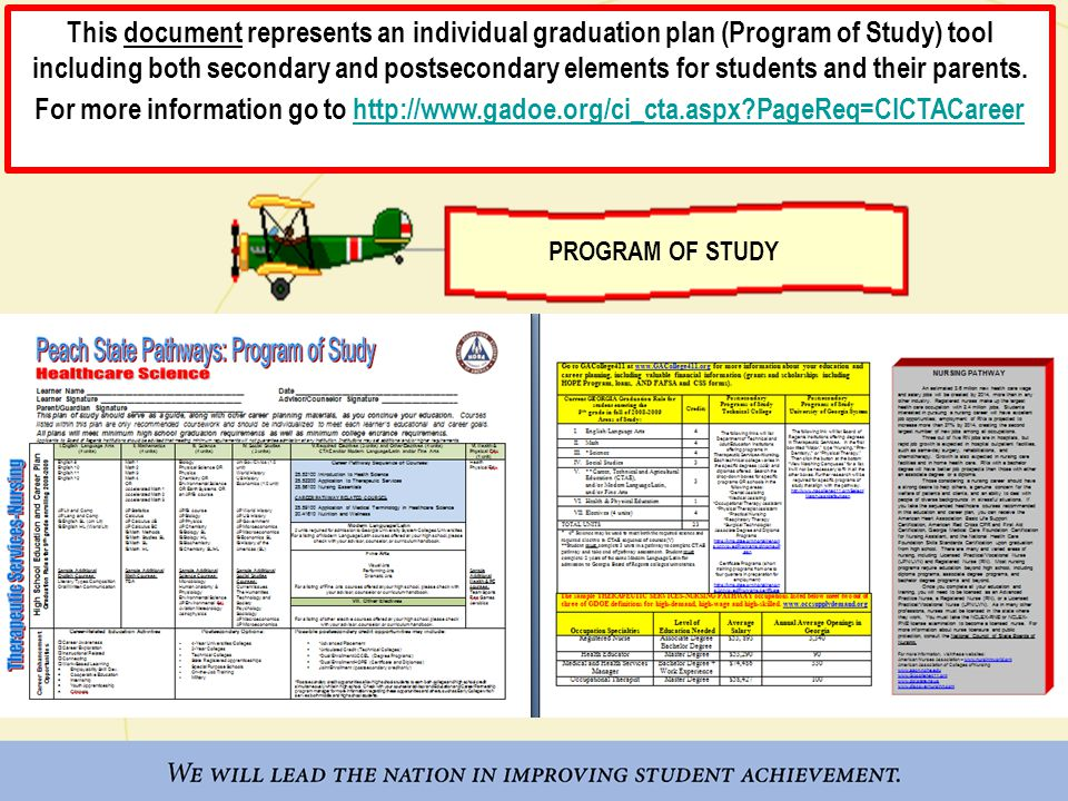 This document represents an individual graduation plan (Program of Study) tool including both secondary and postsecondary elements for students and their parents.