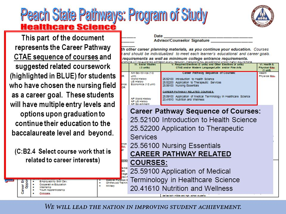 This part of the document represents the Career Pathway CTAE sequence of courses and suggested related coursework (highlighted in BLUE) for students who have chosen the nursing field as a career goal.