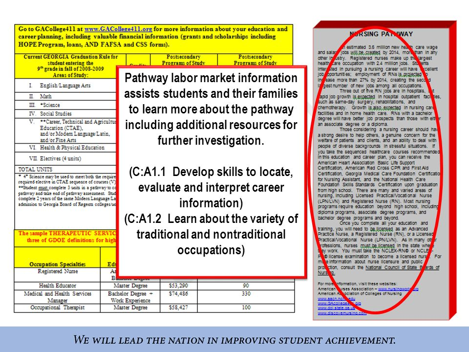 Pathway labor market information assists students and their families to learn more about the pathway including additional resources for further investigation.
