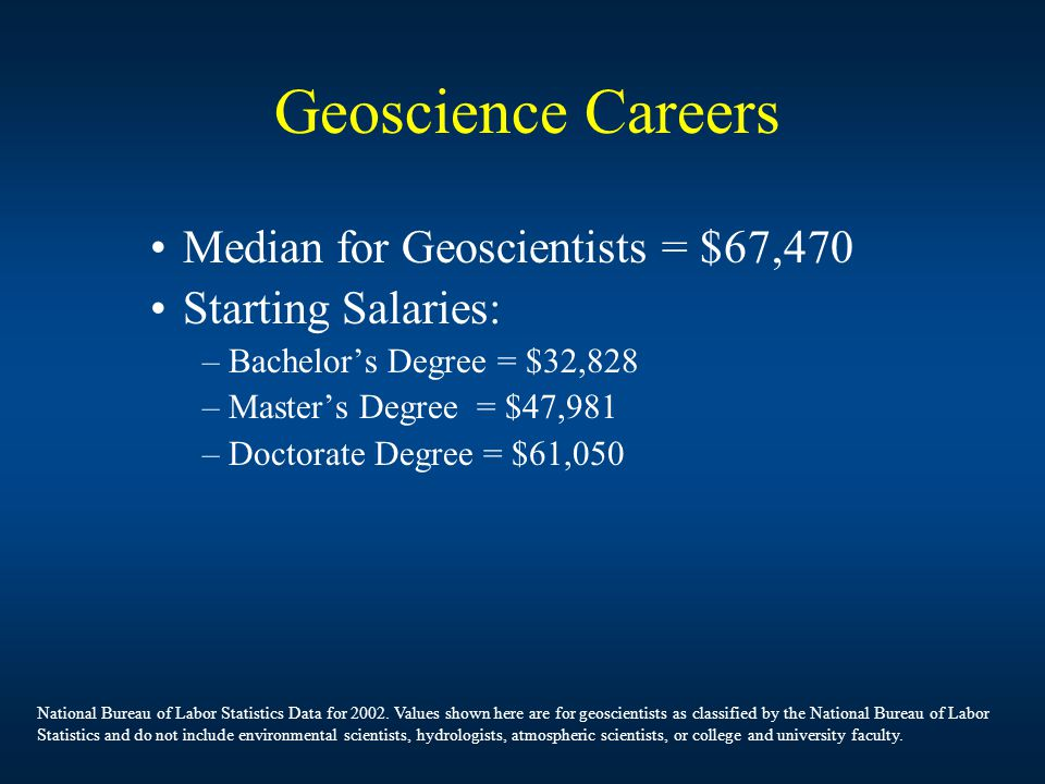 Geoscience Careers Median for Geoscientists = $67,470 Starting Salaries: –Bachelor's Degree = $32,828 –Master's Degree = $47,981 –Doctorate Degree = $61,050 National Bureau of Labor Statistics Data for 2002.