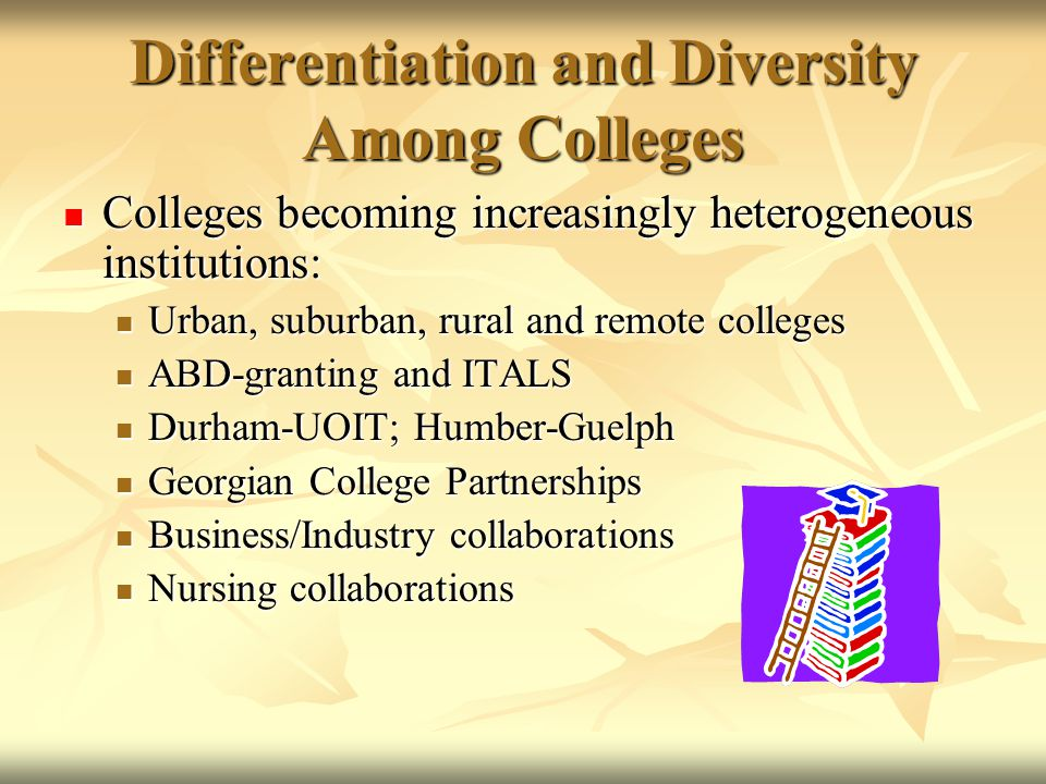 Differentiation and Diversity Among Colleges Colleges becoming increasingly heterogeneous institutions: Colleges becoming increasingly heterogeneous institutions: Urban, suburban, rural and remote colleges Urban, suburban, rural and remote colleges ABD-granting and ITALS ABD-granting and ITALS Durham-UOIT; Humber-Guelph Durham-UOIT; Humber-Guelph Georgian College Partnerships Georgian College Partnerships Business/Industry collaborations Business/Industry collaborations Nursing collaborations Nursing collaborations