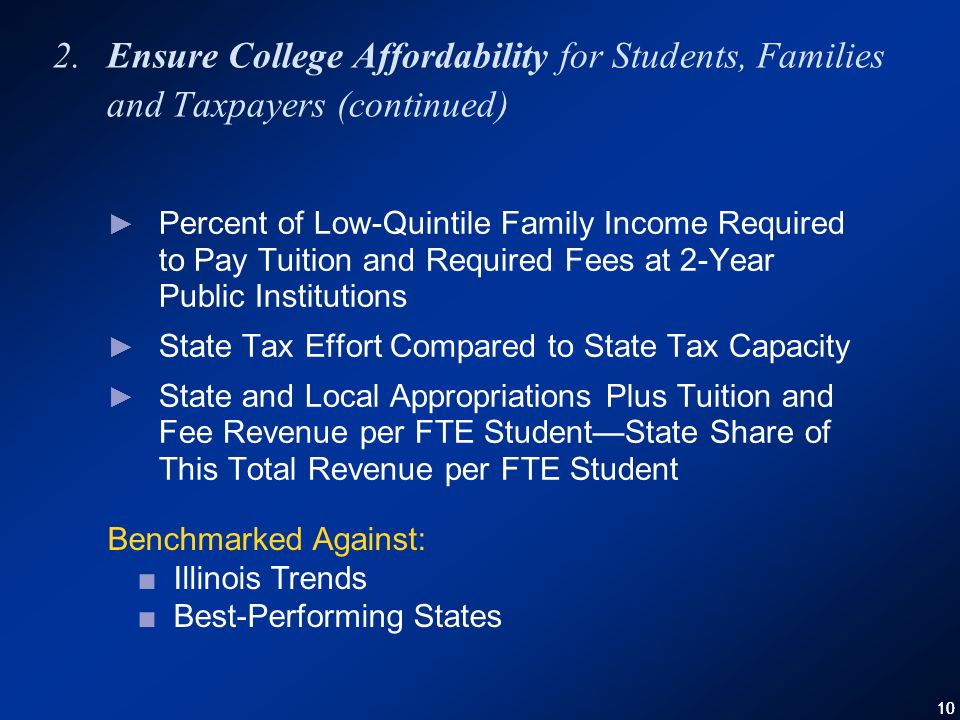 10 2.Ensure College Affordability for Students, Families and Taxpayers (continued) ► Percent of Low-Quintile Family Income Required to Pay Tuition and Required Fees at 2-Year Public Institutions ► State Tax Effort Compared to State Tax Capacity ► State and Local Appropriations Plus Tuition and Fee Revenue per FTE Student—State Share of This Total Revenue per FTE Student Benchmarked Against: ■Illinois Trends ■Best-Performing States