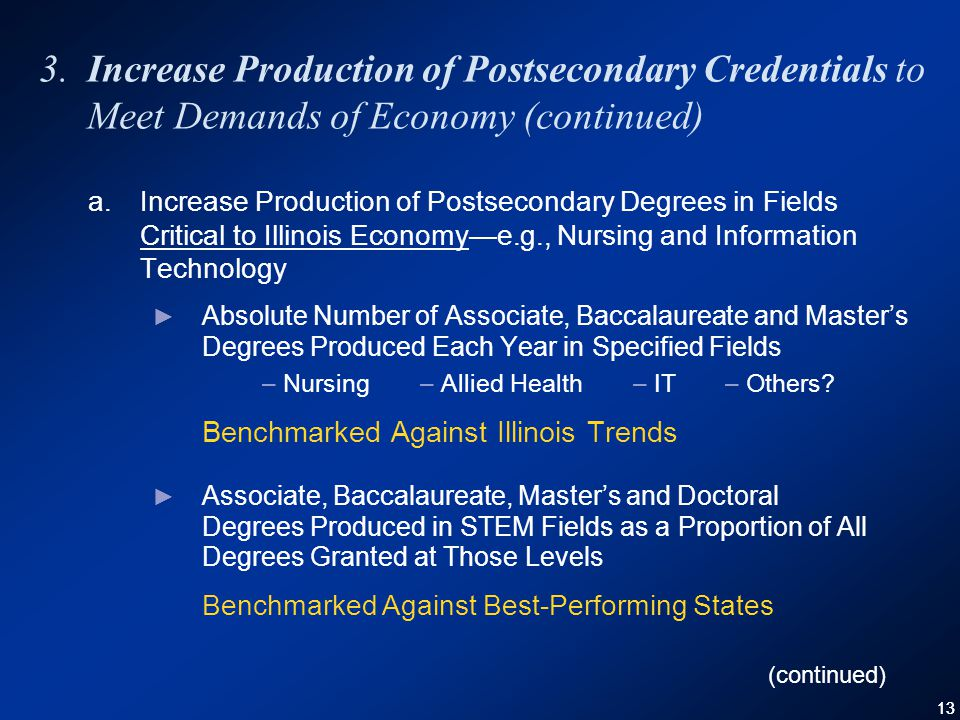 13 3.Increase Production of Postsecondary Credentials to Meet Demands of Economy (continued) a.Increase Production of Postsecondary Degrees in Fields Critical to Illinois Economy—e.g., Nursing and Information Technology ► Absolute Number of Associate, Baccalaureate and Master's Degrees Produced Each Year in Specified Fields – Nursing – Allied Health – IT – Others.
