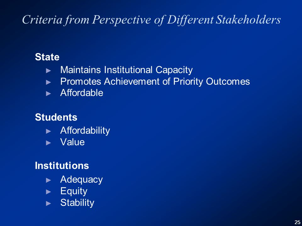 25 Criteria from Perspective of Different Stakeholders ► Maintains Institutional Capacity ► Promotes Achievement of Priority Outcomes ► Affordable ► Affordability ► Value ► Adequacy ► Equity ► Stability State Students Institutions