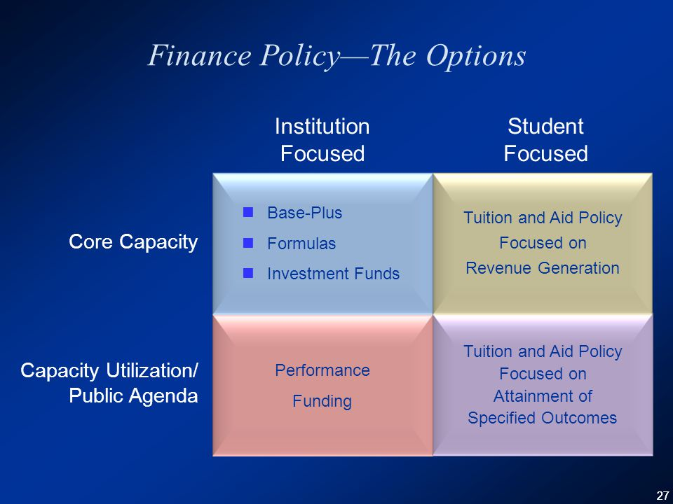 27 Finance Policy—The Options Institution Focused Student Focused Core Capacity Capacity Utilization/ Public Agenda Tuition and Aid Policy Focused on Attainment of Specified Outcomes Base-Plus Formulas Investment Funds Performance Funding Tuition and Aid Policy Focused on Revenue Generation