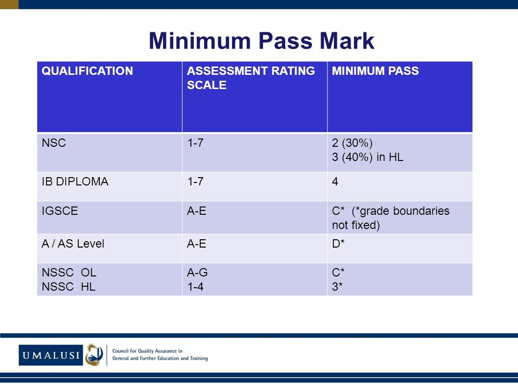 Minimum Pass Mark QUALIFICATIONASSESSMENT RATING SCALE MINIMUM PASS NSC1-72 (30%) 3 (40%) in HL IB DIPLOMA1-74 IGSCEA-EC* (*grade boundaries not fixed) A / AS LevelA-ED* NSSC OL NSSC HL A-G 1-4 C* 3*