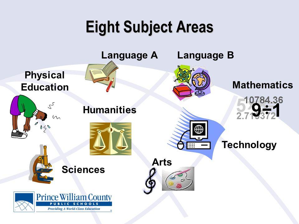 Eight Subject Areas Language A Humanities Technology Mathematics Arts Sciences Physical Education Language B