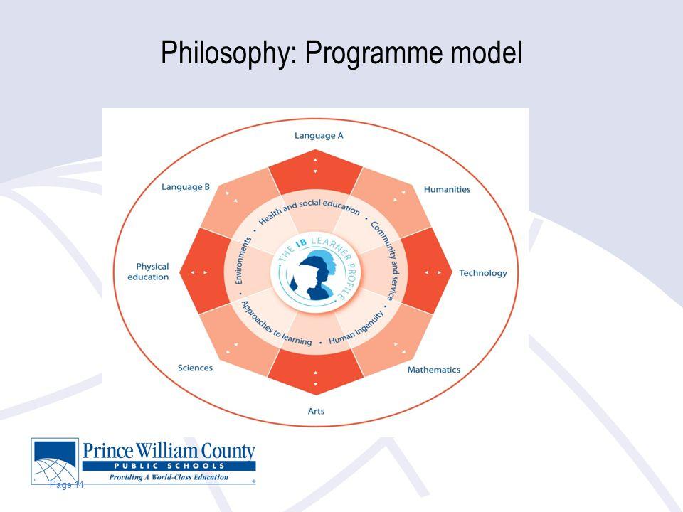 Page 14 Philosophy: Programme model