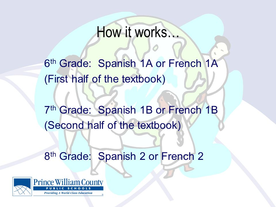 How it works… 6 th Grade: Spanish 1A or French 1A (First half of the textbook) 7 th Grade: Spanish 1B or French 1B (Second half of the textbook) 8 th Grade: Spanish 2 or French 2