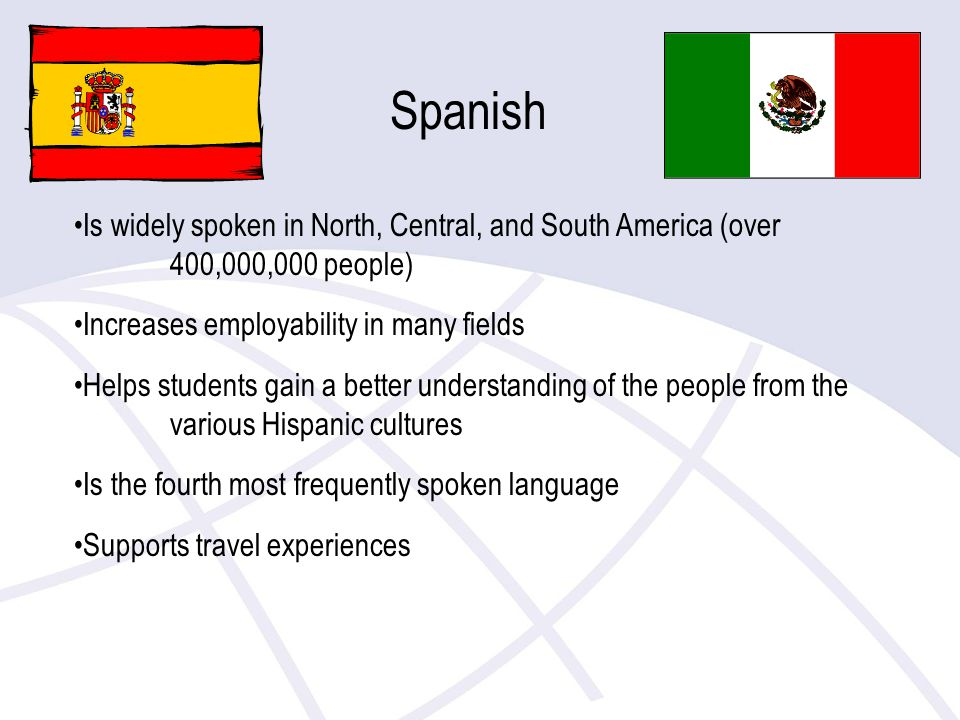 Spanish Is widely spoken in North, Central, and South America (over 400,000,000 people) Increases employability in many fields Helps students gain a better understanding of the people from the various Hispanic cultures Is the fourth most frequently spoken language Supports travel experiences