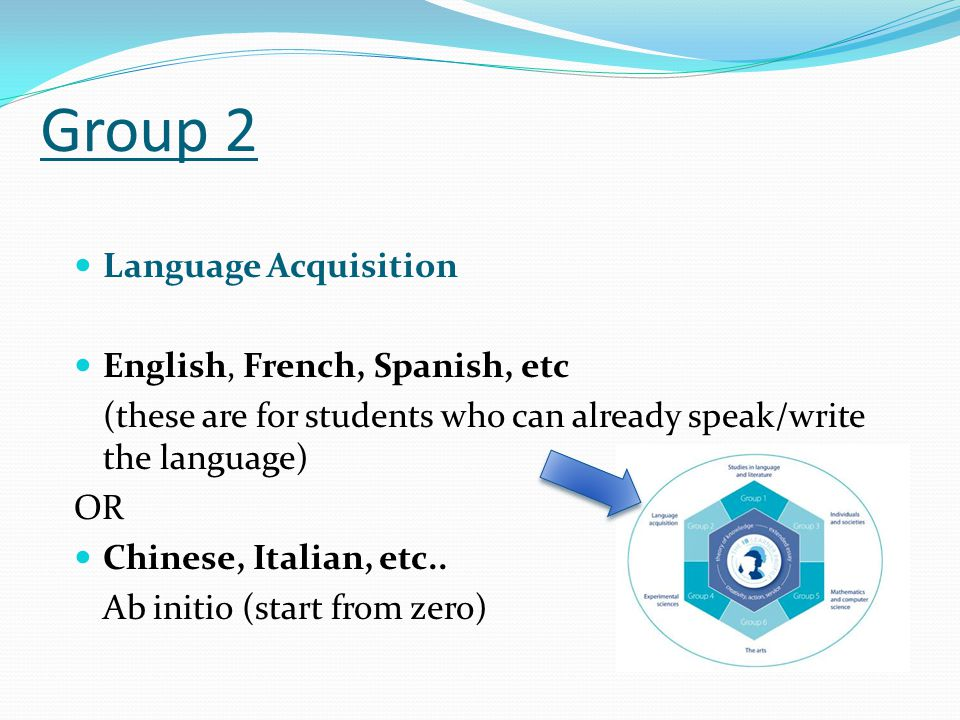 Group 2 Language Acquisition English, French, Spanish, etc (these are for students who can already speak/write the language) OR Chinese, Italian, etc..
