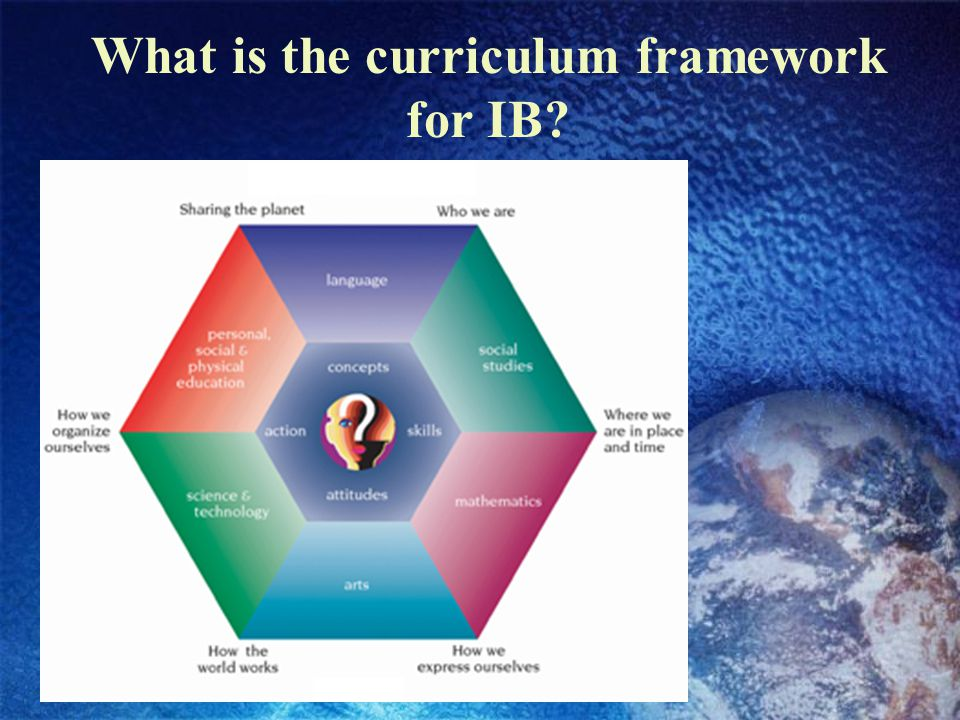What is the curriculum framework for IB