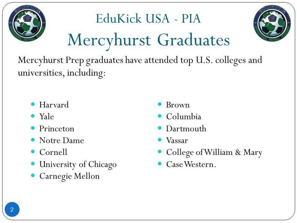 EduKick USA – PIA Soccer Complex 3