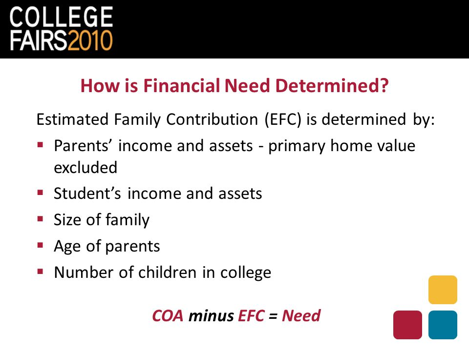 How is Financial Need Determined.