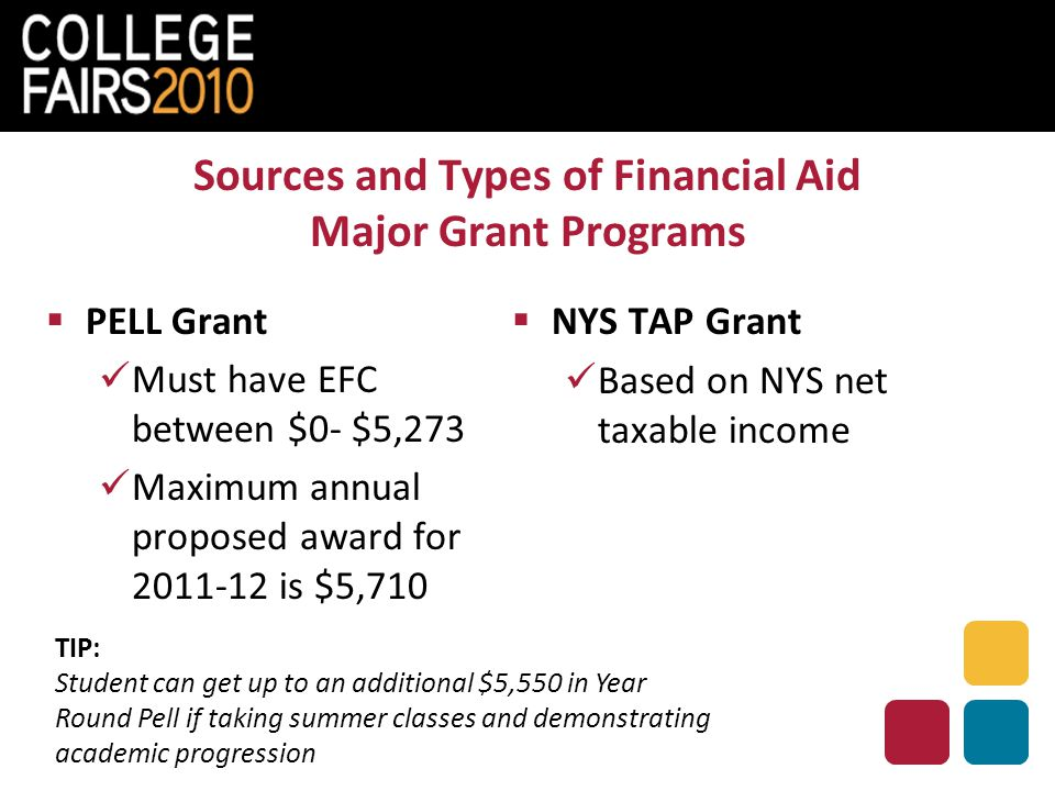 Sources and Types of Financial Aid Major Grant Programs  PELL Grant Must have EFC between $0- $5,273 Maximum annual proposed award for 2011-12 is $5,710  NYS TAP Grant Based on NYS net taxable income TIP: Student can get up to an additional $5,550 in Year Round Pell if taking summer classes and demonstrating academic progression
