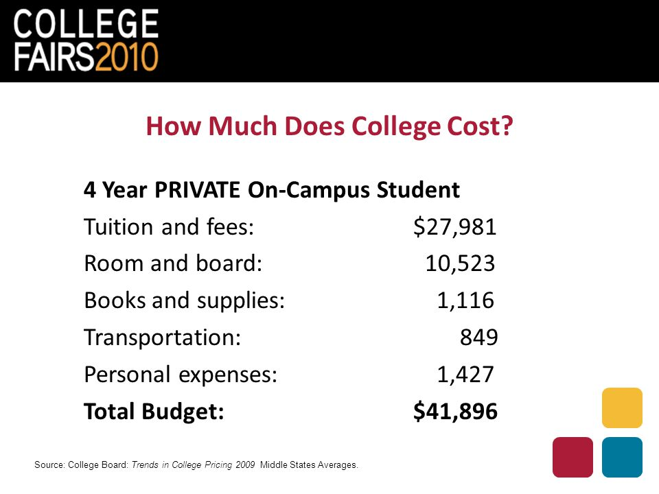 How Much Does College Cost? 4 Year PRIVATE On-Campus Student Tuition and fees:$27,981 Room and board: 10,523 Books and supplies: 1,116 Transportation: