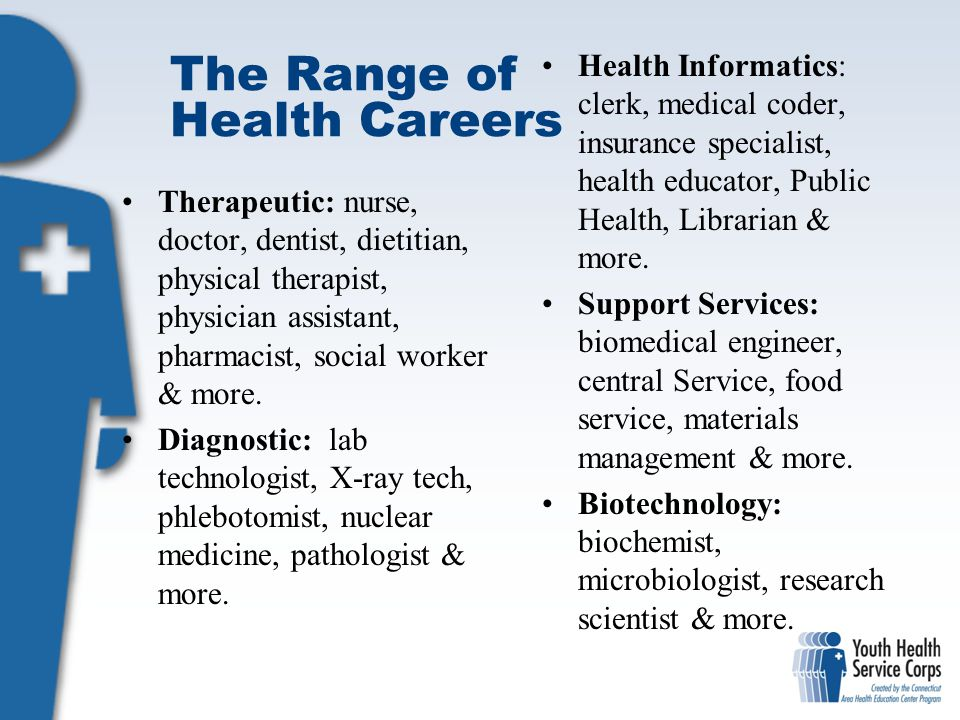 Variety of Work settings Clinics, hospitals, office settings Home care, hospice Industry Mental health agencies Public health departments Schools Military and more