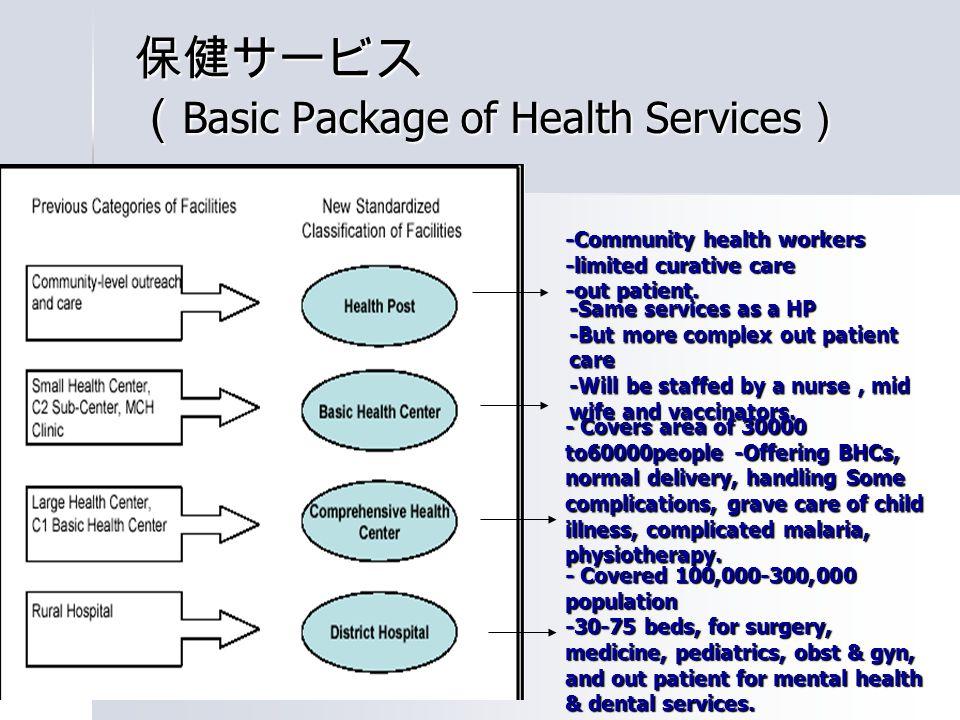 保健サービス ( Basic Package of Health Services ) -Community health workers -limited curative care -out patient.