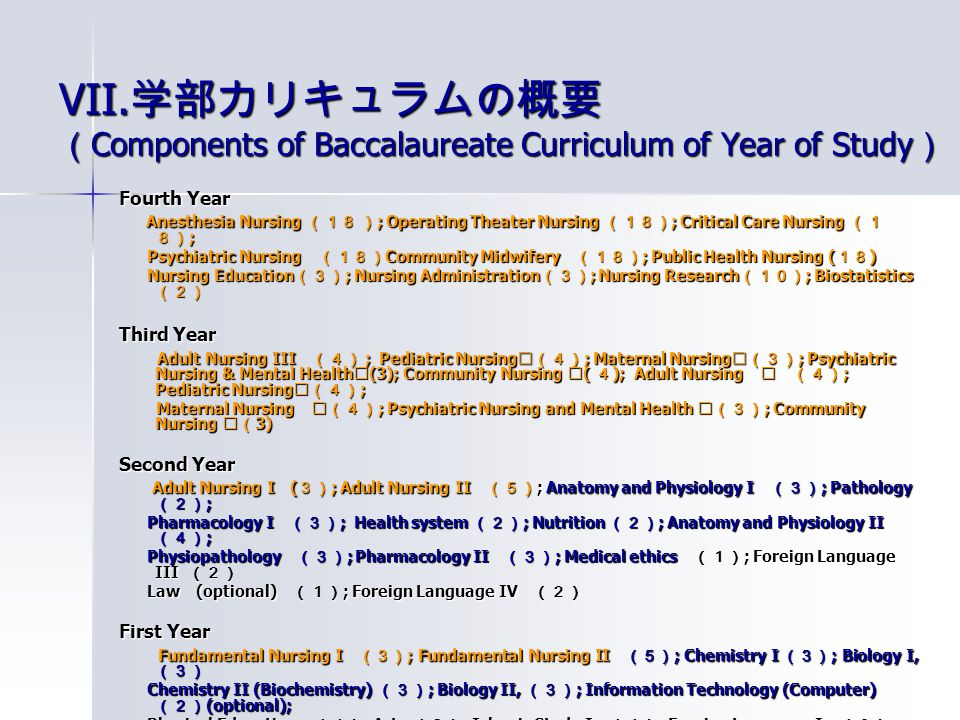 VII. 学部カリキュラムの概要 ( Components of Baccalaureate Curriculum of Year of Study ) Fourth Year Anesthesia Nursing (18 ) ; Operating Theater Nursing (18) ; C