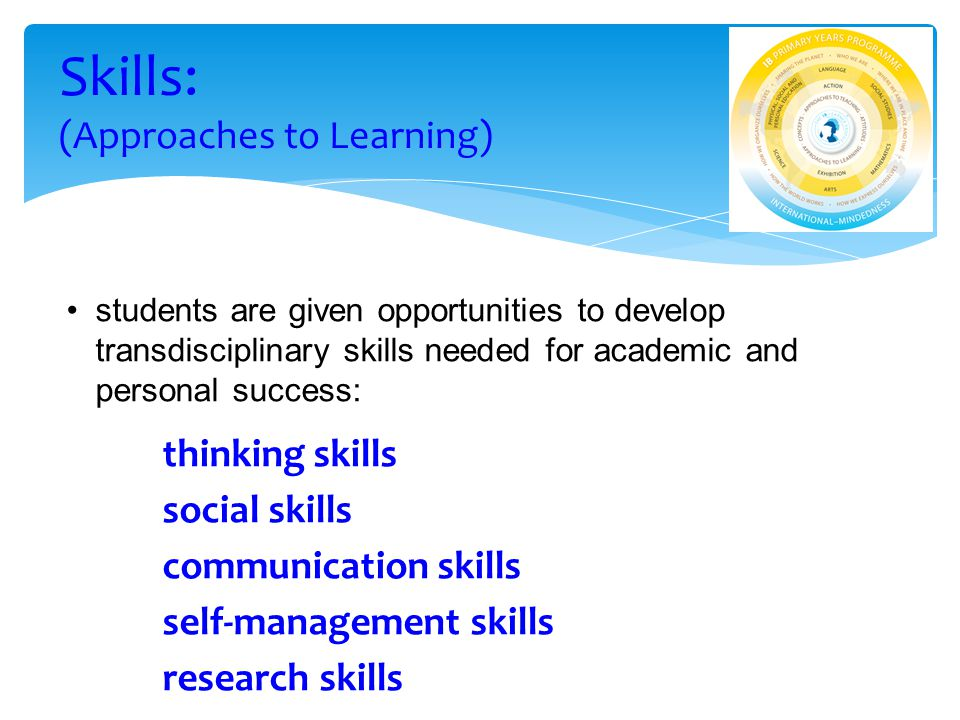 students are given opportunities to develop transdisciplinary skills needed for academic and personal success: thinking skills social skills communica