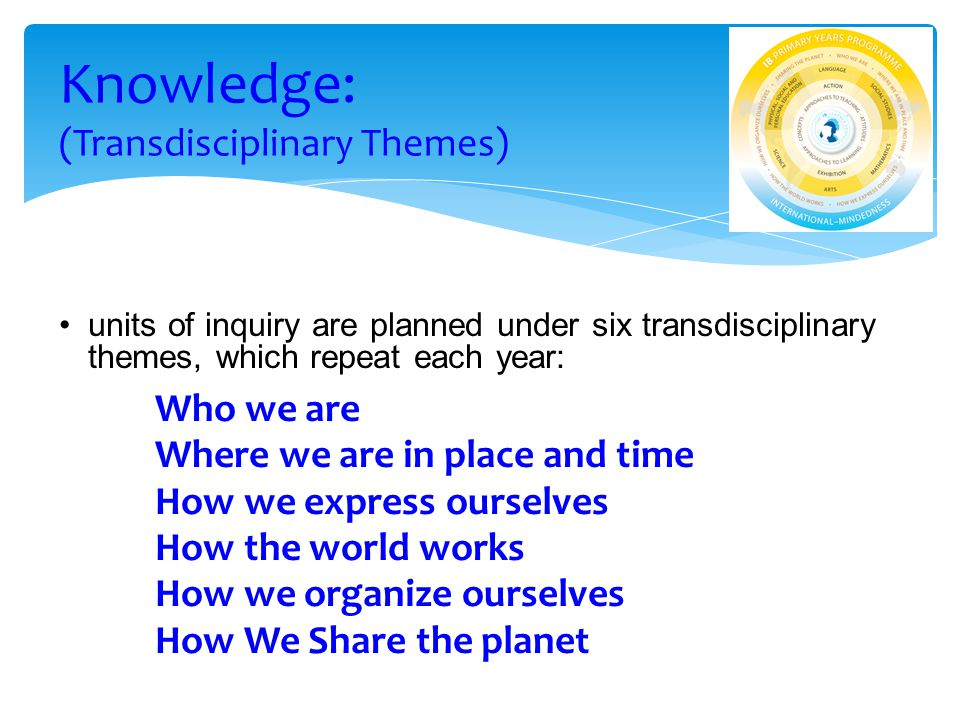units of inquiry are planned under six transdisciplinary themes, which repeat each year: Who we are Where we are in place and time How we express ours