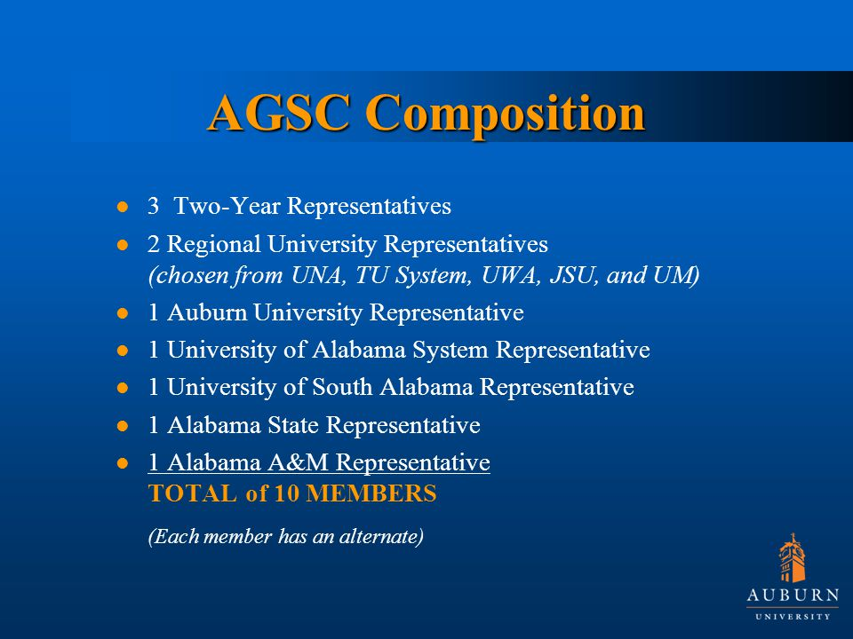 AGSC Charge Legislative Act 94-202 Passed [March 17, 1994) Four Basic Charges to AGSC: 1.Develop a statewide general studies curriculum by September 1, 1998 2.Develop a statewide articulation agreement by September 1, 1999 3.Examine the need for a uniform course numbering system, course titles and descriptions 4.Resolve problems in administration or interpretation of articulation agreement