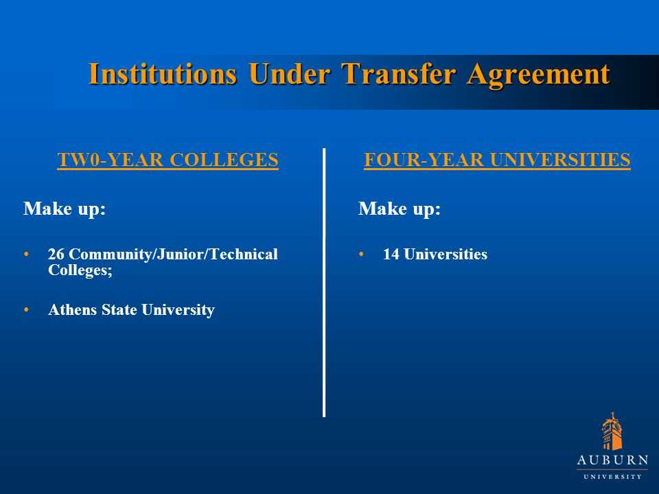 Transfer Agreement Alabama Articulation and General Studies Committee TRANSFER AGREEMENT CONT.' 4.Completion of course work listed on this guide does not guarantee admission to any public institution of higher education in Alabama; nor to the major specified in this agreement; nor to any specific field of study.
