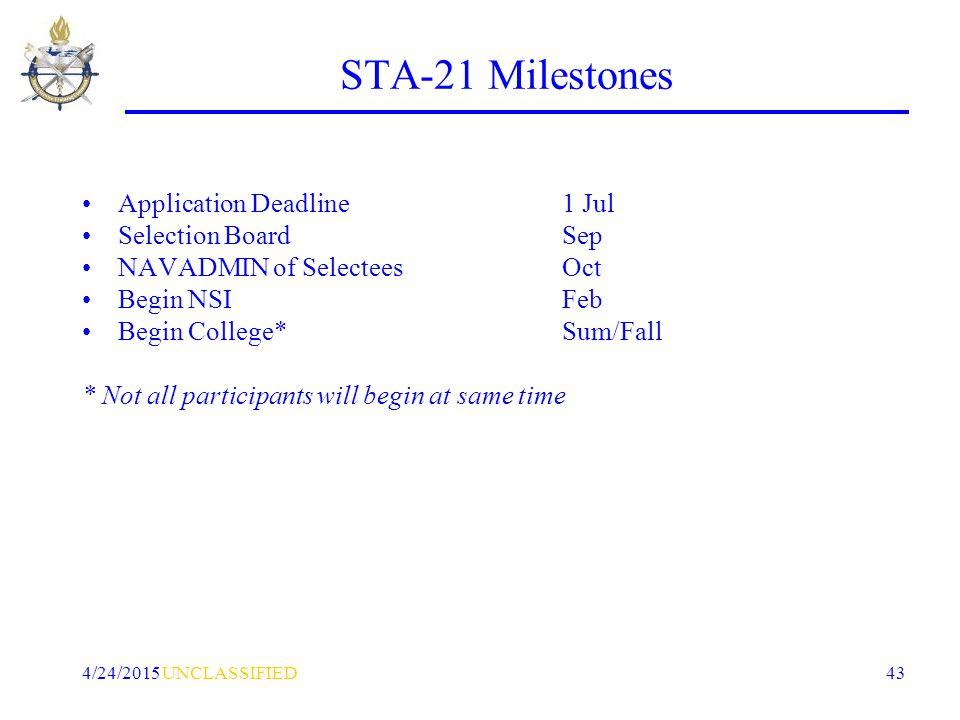 UNCLASSIFIED4/24/2015 43 STA-21 Milestones Application Deadline1 Jul Selection BoardSep NAVADMIN of SelecteesOct Begin NSIFeb Begin College*Sum/Fall * Not all participants will begin at same time
