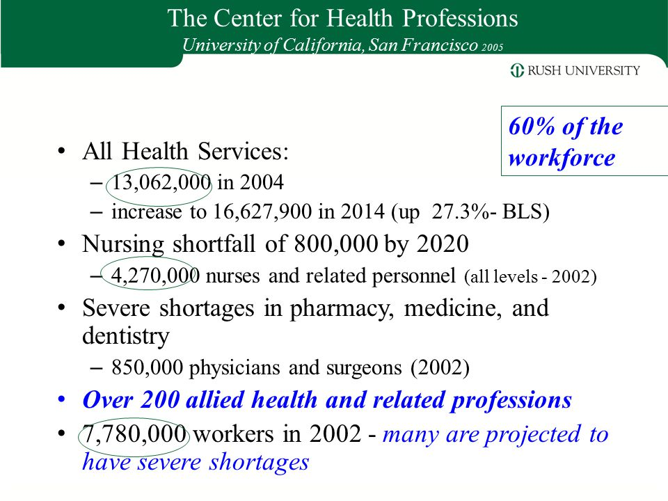 The Center for Health Professions University of California, San Francisco 2005 All Health Services: – 13,062,000 in 2004 – increase to 16,627,900 in 2