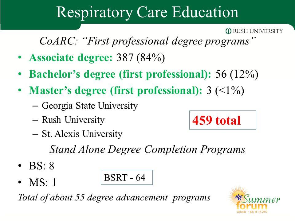 "Respiratory Care Education CoARC: ""First professional degree programs"" Associate degree: 387 (84%) Bachelor's degree (first professional): 56 (12%) Ma"