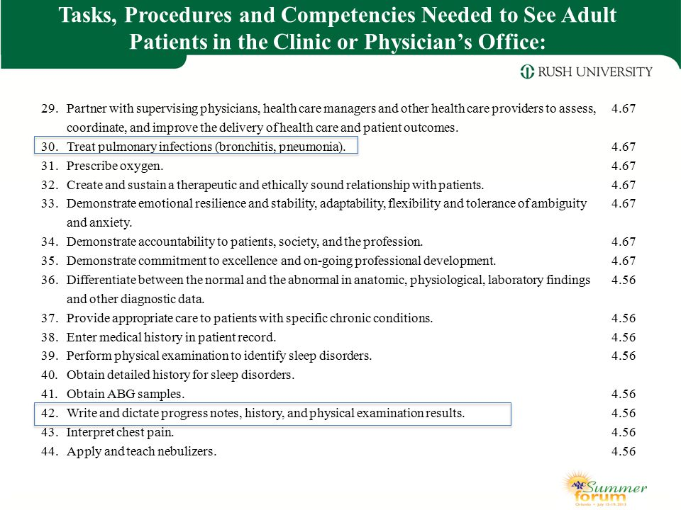 29.Partner with supervising physicians, health care managers and other health care providers to assess,4.67 coordinate, and improve the delivery of he