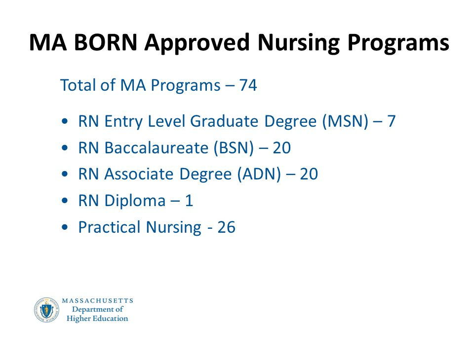 MA BORN Approved Nursing Programs Total of MA Programs – 74 RN Entry Level Graduate Degree (MSN) – 7 RN Baccalaureate (BSN) – 20 RN Associate Degree (
