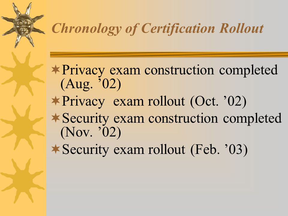 Chronology of Certification Rollout  Privacy exam construction completed (Aug.