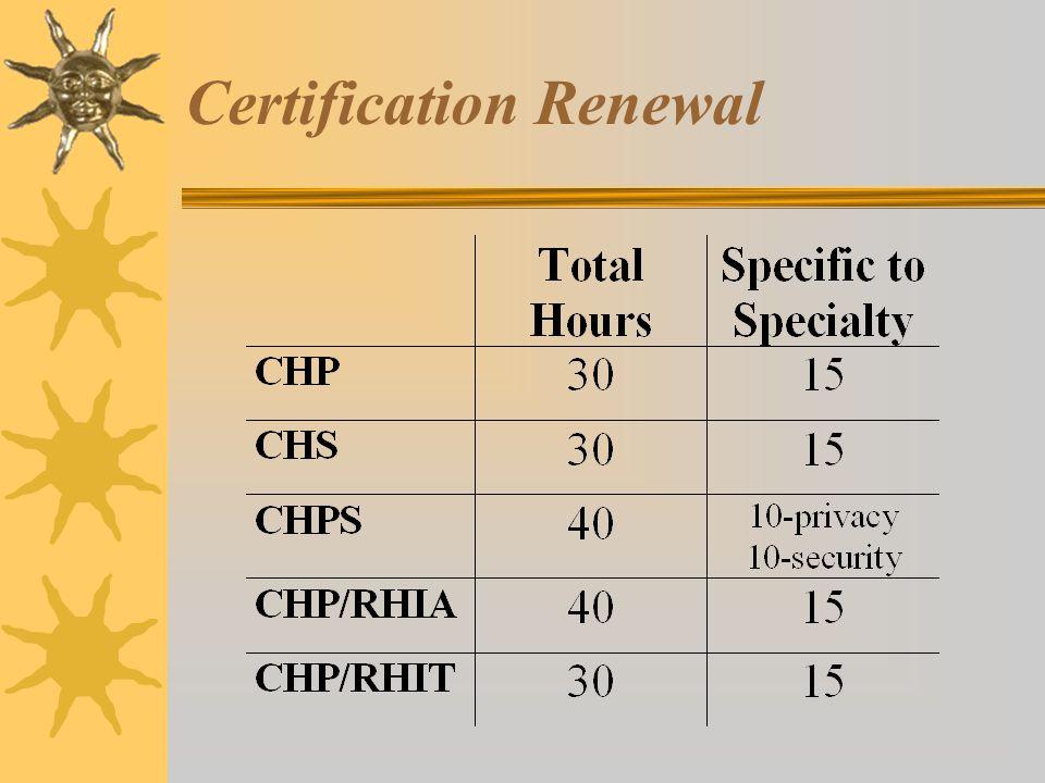 Certification Renewal