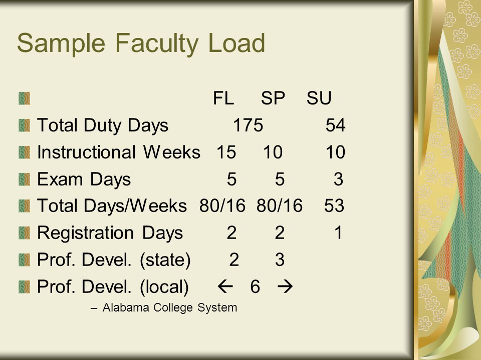 Sample Faculty Load FL SP SU Total Duty Days 175 54 Instructional Weeks 15 10 10 Exam Days 5 5 3 Total Days/Weeks 80/16 80/16 53 Registration Days 2 2 1 Prof.