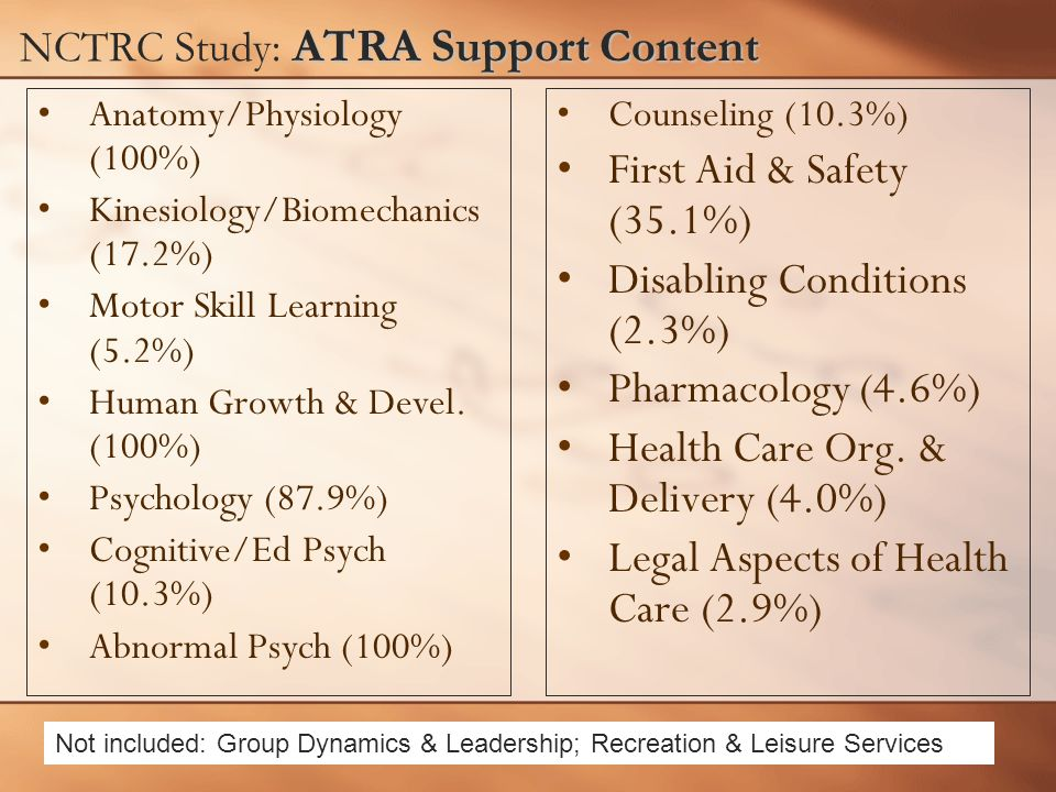 ATRA Support Content NCTRC Study: ATRA Support Content Anatomy/Physiology (100%) Kinesiology/Biomechanics (17.2%) Motor Skill Learning (5.2%) Human Growth & Devel.