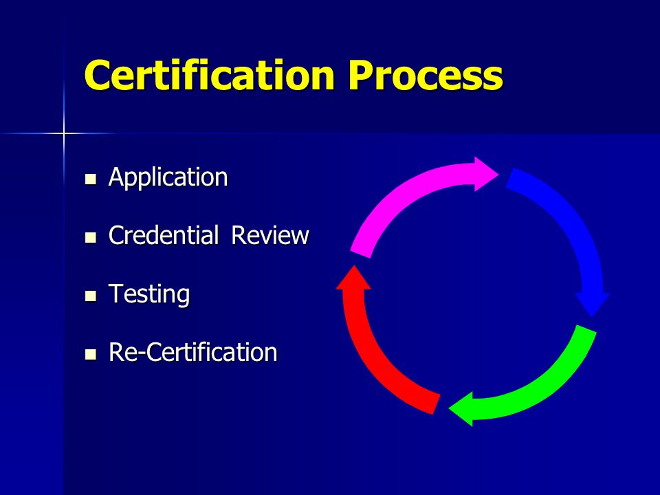Education Experience Training CEM ® Credential Process